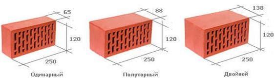 размер красного полнотелого кирпича
