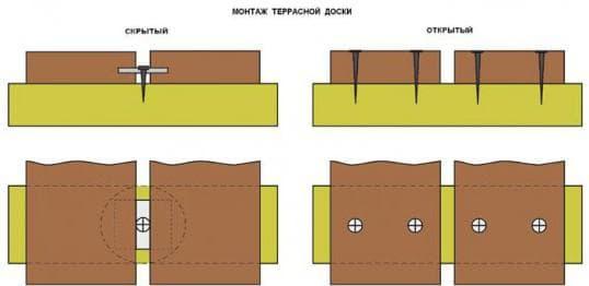 скрытый способ укладки террасы из лиственницы