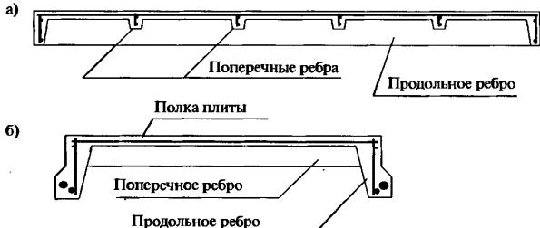 ребристая плита перекрытия чертеж