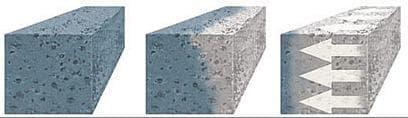 гидрофобизатор для бетона при объёмном использовании