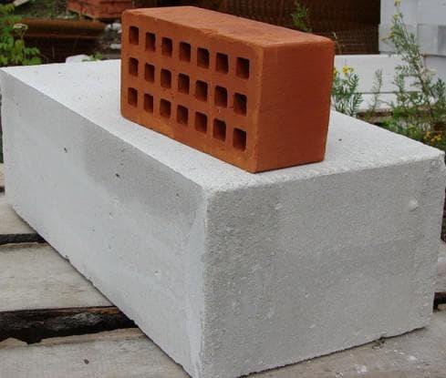 газосиликатный блок пожаробезопасность
