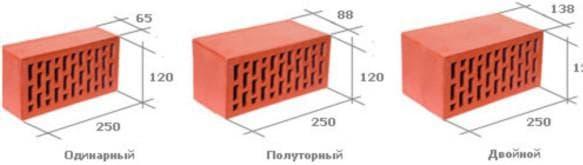 размер стандартного кирпича красного