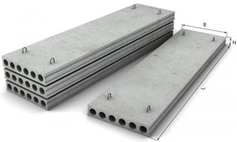 Максимально допустимая нагрузка на плиту перекрытия. Несущая способность пустотных плит перекрытия