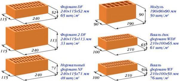 кирпич керамический модульных размеров