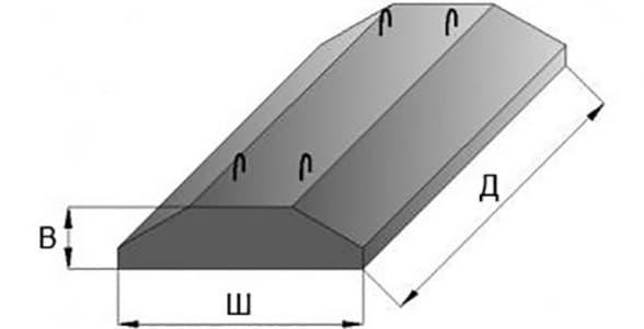 бетонный блок в форме трапеции