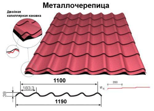 листовая металлочерепица