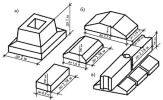 размеры фундаментных блоков