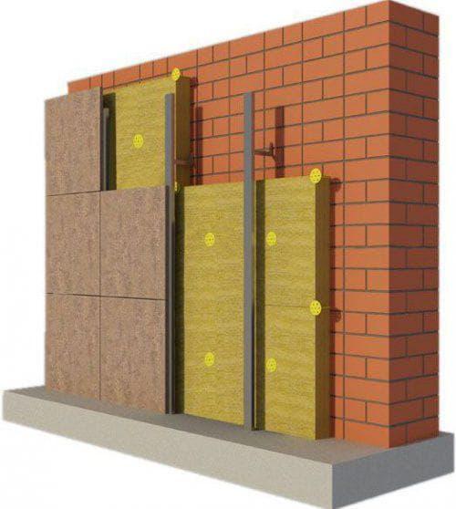 минеральные утеплители для вентилируемых фасадов