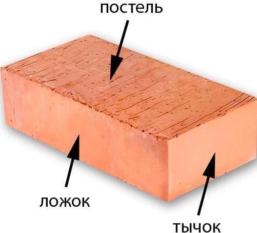 размер цокольного кирпича