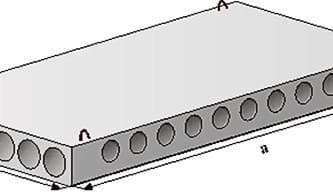 плиты перекрытия сортамент -размеры и особенности
