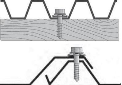 как крепить профнастил на крыше саморезами