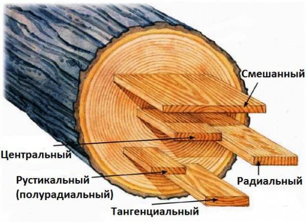 доска обрезная тангенциального разреза