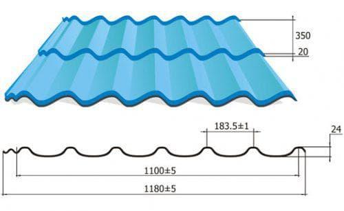 ширина листа металлочерепицы для крыши