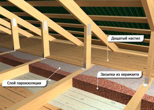 керамзит для утепления деревянного дома
