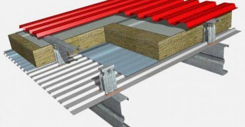 Сэндвич панели: размеры стеновых панелей, панелей для кровли