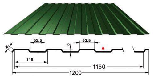 горизонтальный нахлест профнастил н60