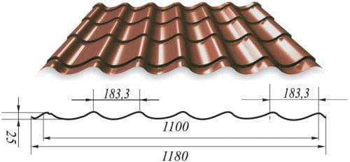 длина листа металлочерепицы для крыши