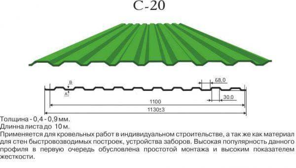 профнастил с20 толщина 0, 4 мм