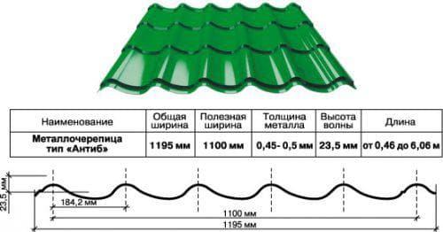 высота волны листа металлочерепицы для крыши
