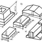 Фундаментные блоки: разновидности и их размеры